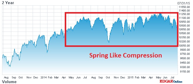 NYSE Spring